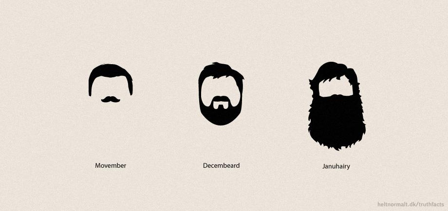 Beard Charity