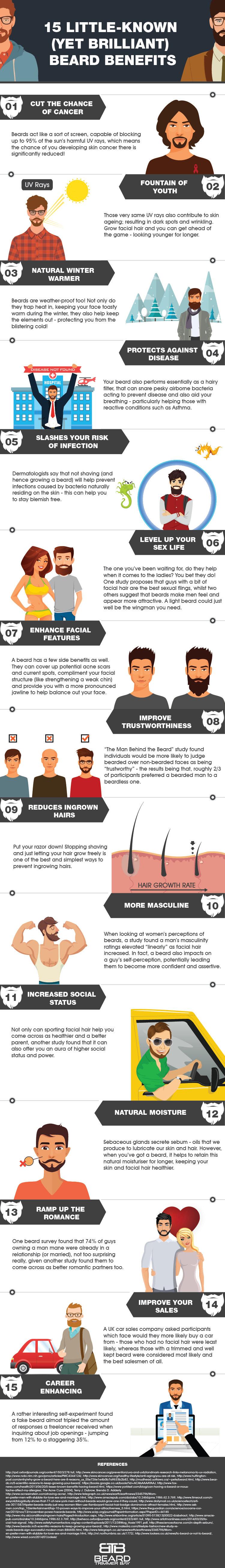 beard health benefits